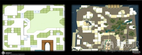 2D top view & 3D prototype(from gamasutra)
