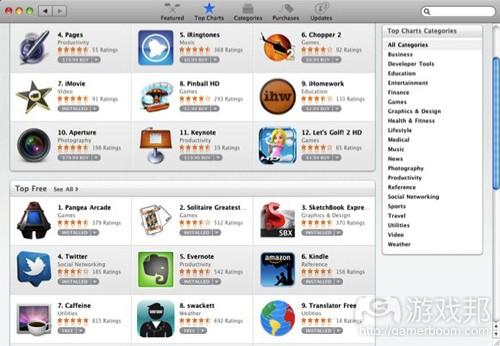 App-Store-Top-Chart(from maketecheasier.com)