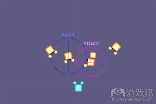 battlecircle_600_03(from gamedevtuts)