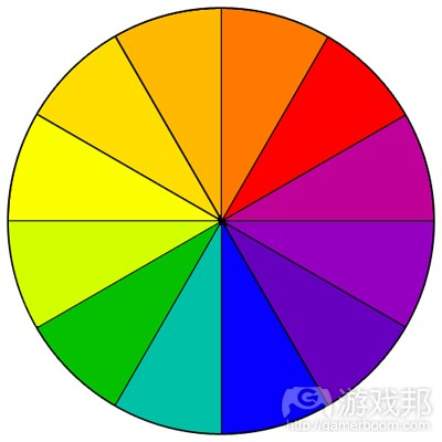 color wheel(from smashingmagazine)