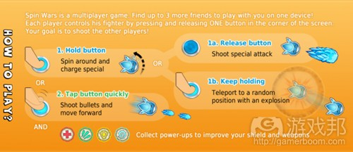 SPiN_WARS_how_to_play(from gamasutra)