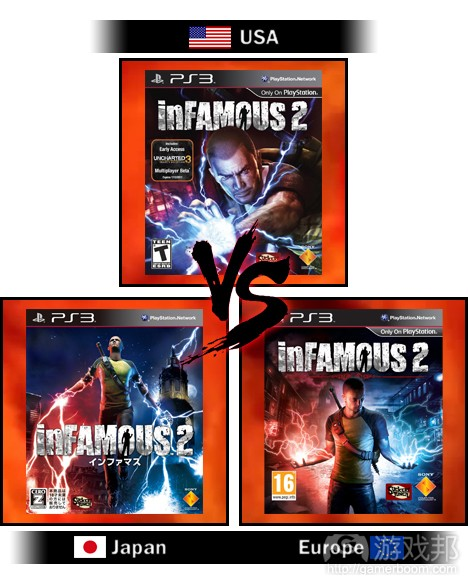 3versions(from gamasutra)