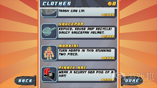 clothes(from gamasutra)