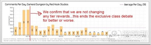 dd_kicktraq_comments(from gamasutra)