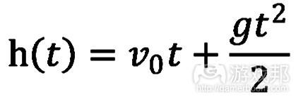 jump_equation_black(from gamasutra)