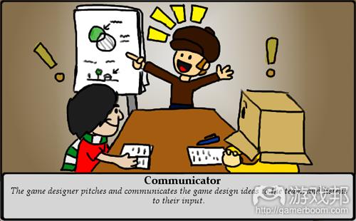 communicator(from martianflytrap)