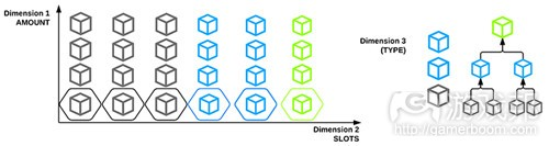 3-dimensions-fig11(from gamasutra)