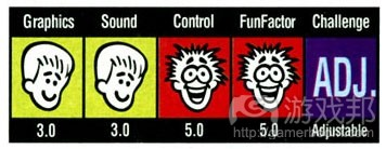 rating system(from gamasutra)