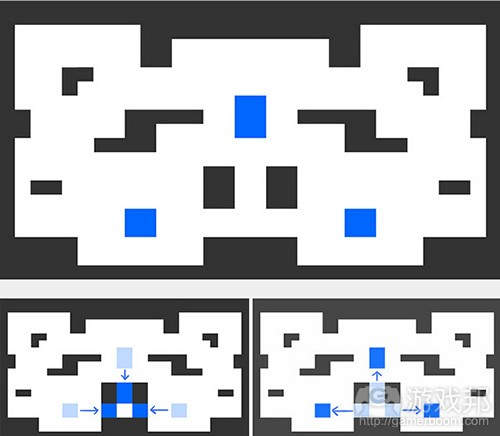 blocks(from gamasutra)