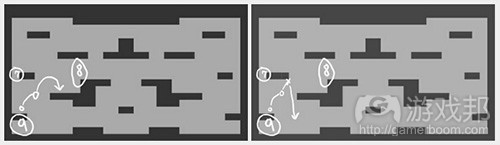 drawing(from gamasutra)