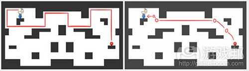 path(from gamasutra)