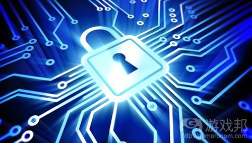 Cybersecurity(from modulo)