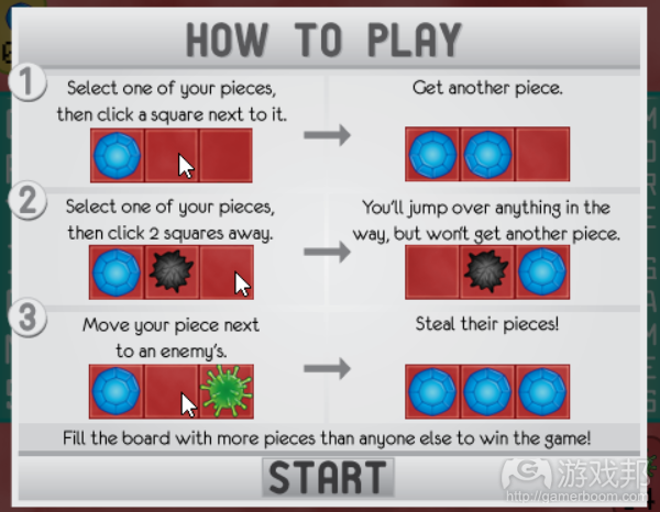 The entire game tutorial(from tutsplus.com)