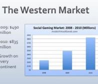econsultancy报告:2010年社交游戏营收将近10亿英磅