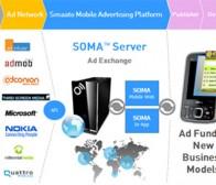 移动广告平台SOMA引进App Annie应用分析工具