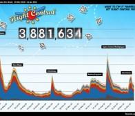 付费手机游戏《Flight Control》下载量达390万次