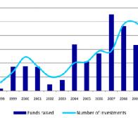 Digi-Capital总经理分析全球电子游戏市场发展趋势