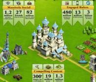 Ngmoco游戏《We Rule》玩家登录时长积累30亿分钟