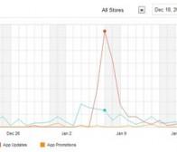 Hiive工作室创始人总结App Store市场营销失败原因