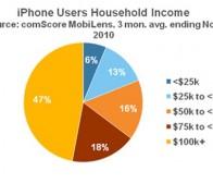 分析称手机与社交游戏差异较大,但无碍两者融合趋势