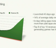 开发商在Android Market的收益正不断增加
