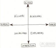 社交游戏设计不应遵循传统玩家分类理论