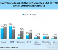 每日观察:关注Android平板电脑市场(7.28)