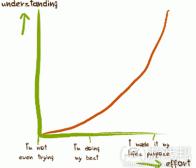 阐述休闲游戏设计中的学习曲线