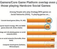 每日观察:关注硬核社交游戏玩家调查情况(9.23)