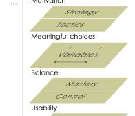 分析游戏设计与UX设计的5个共同层次