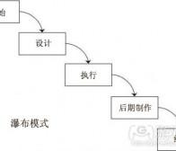 游戏设计课程之迭代和快速创建原型(2)