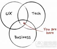 论述产品经理的工作内容和重要性