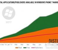 每日观察:关注微软应用商店Marketplace发展情况(11.23)