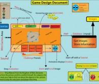 解析游戏设计文件的类型及其内容要求