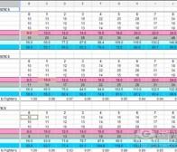 以《地牢围攻2》为例解析角色属性系统设计过程