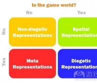 以叙事理论解析电子游戏UI设计要点