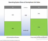 每日观察:关注App Store或移除付费购买排名的应用(2.7)