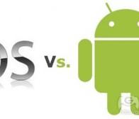 Inside Social Apps:iOS和Android平台用户获取成本