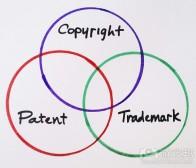 解读游戏版权、商标和专利侵权的界定标准