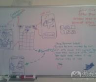 阐述用白板设计替代游戏设计文件的方法