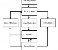 游戏设计文件撰写原则之理念大纲和项目提案
