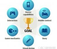 手机游戏设计需要注意的7个问题