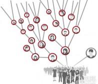 开发者需以日本为鉴  鼓励分享和公开信息