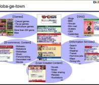 日本社交网络DeNA收购美国手游公司Gameview Studios