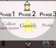 """关于""""游戏化""""定义和设计方向的思考"""