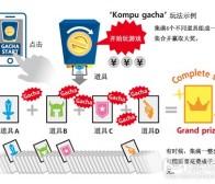 分析日本社交游戏监管对GREE、DeNA等公司的影响