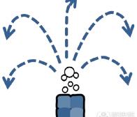解析程序生成平台游戏关卡的设计条件