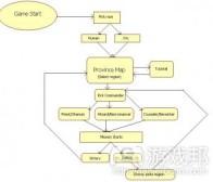 解析各种糟糕的设计文件类型以及解决方法