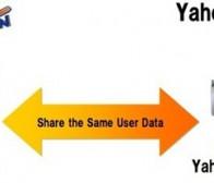 雅虎日本与DeNA公司联推Yahoo!Mobage网站测试版