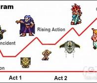 举例阐述如何设计RPG游戏的开头
